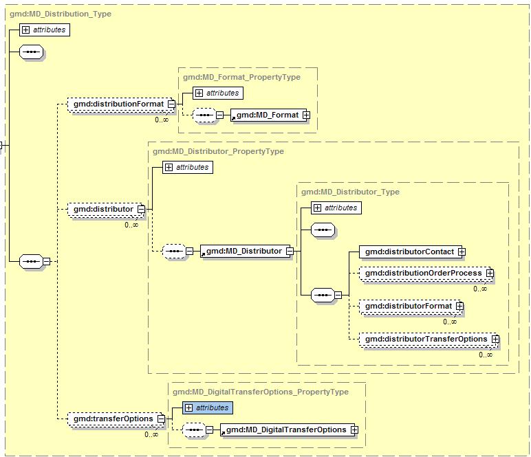 http://usgin.github.io/usginspecs/USGIN_ISO_Metadata_files/image002.png
